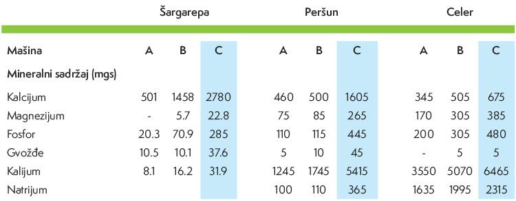 tabela_masina